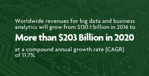 203billion